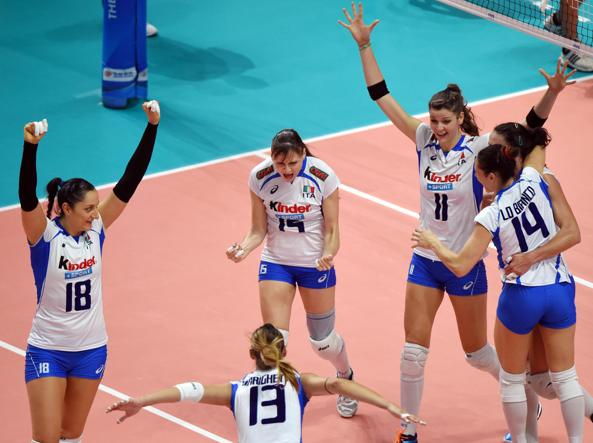 italia russia volley femminile oggi - photo #10
